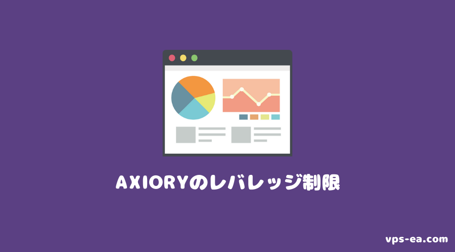 AXIORY(アキシオリー)のレバレッジ制限(規制)