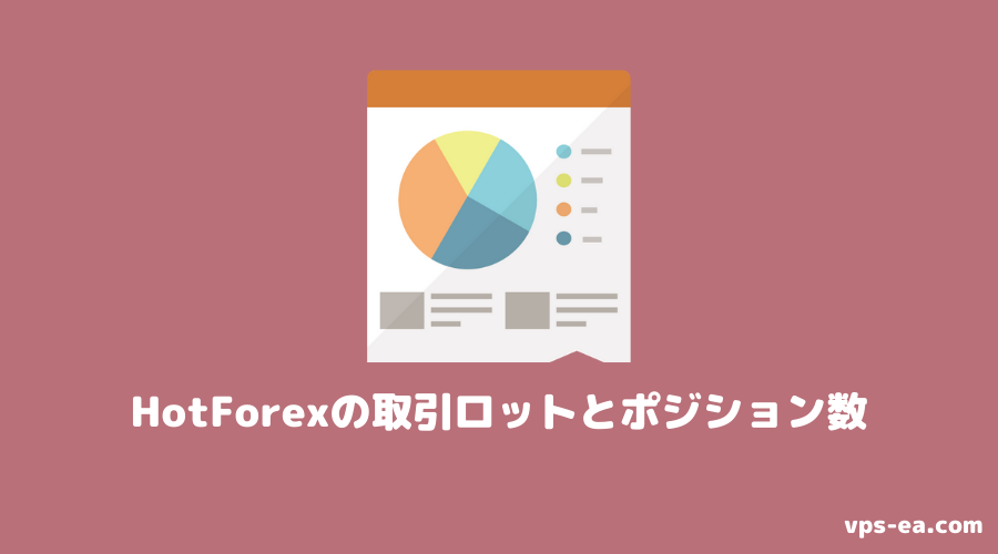 HotForex(ホットフォレックス)の取引ロットとポジション数