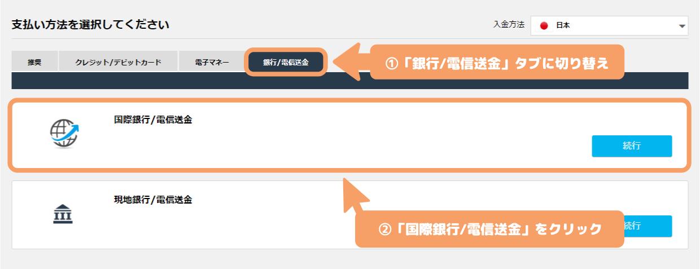 iFOREX入金-国際銀行/電信送金