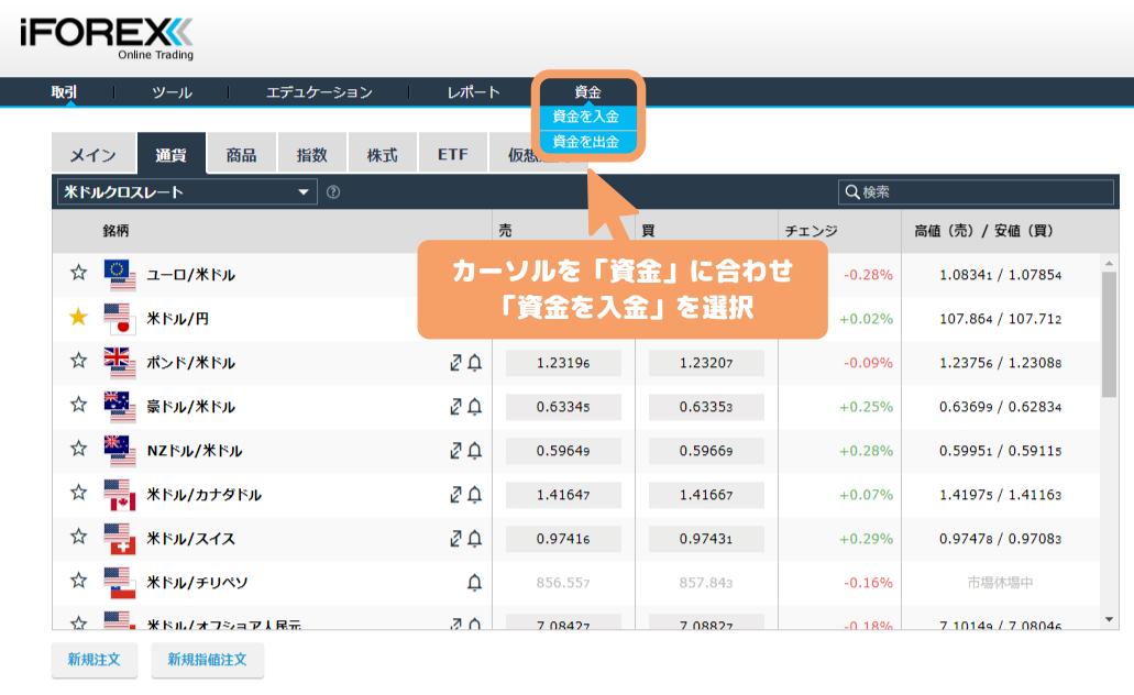 iFOREXマイアカウント-入金