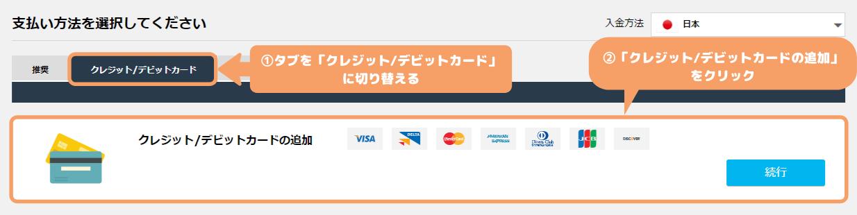 iFOREX入金-クレジットカード