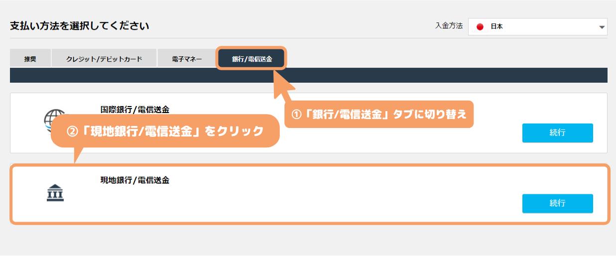 iFOREX入金-現地銀行/電信送金
