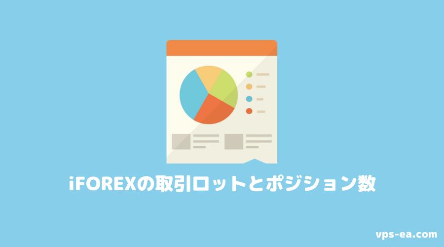 iFOREX(アイフォレックス)の取引ロットとポジション数