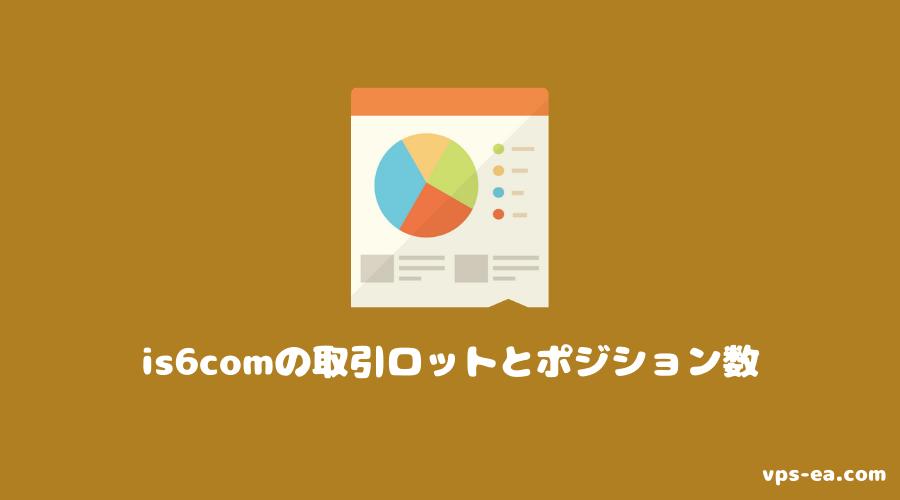 is6com(アイエスシックスコム)の取引ロットとポジション数