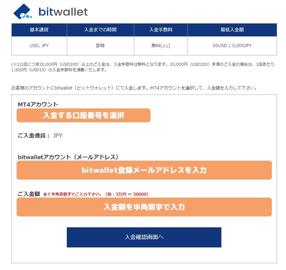is6com入金-bitwallet入金の手順説明