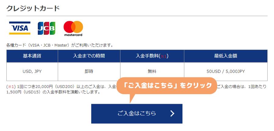 is6com入金-クレジットカード