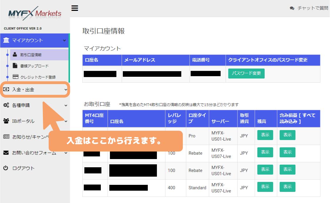 MyFXMarkets-Client Officeトップページ