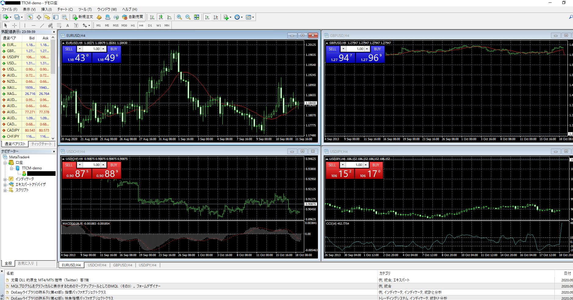 TradersTrustデモ口座MetaTrader4ログイン-ログイン完了画面