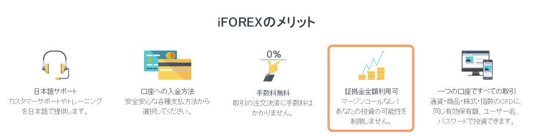 iFOREXが人気の理由 ②ロスカット水準が証拠金の0%